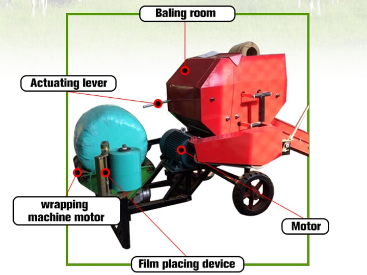 The structure of silage baler machine