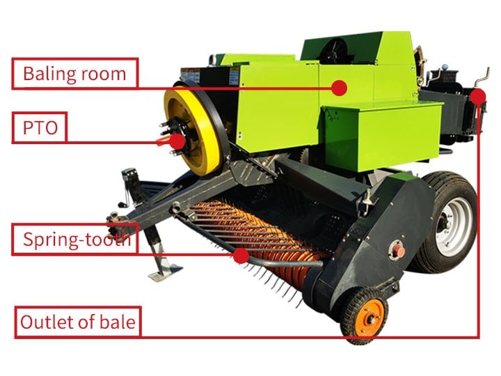 structure of square hay baler machine
