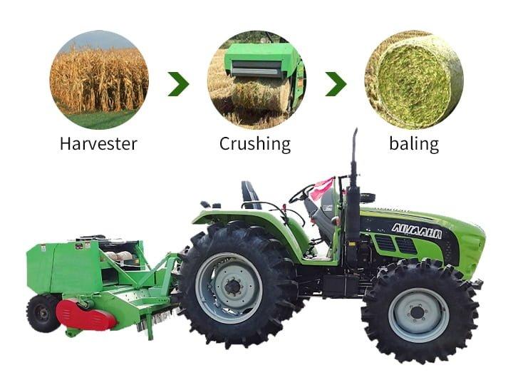 Straw Crushing And Baling machine